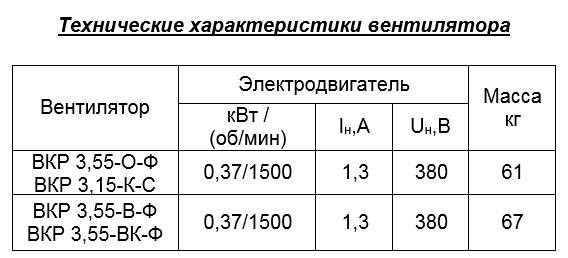 Ф3.55техническиехарактеристики.png
