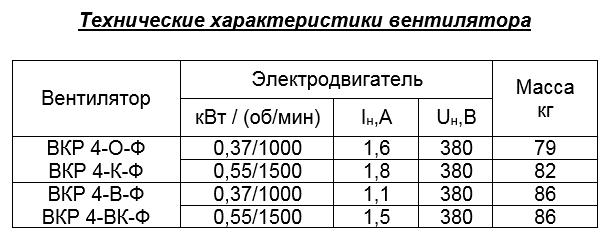 Ф4техническиехарактеристики.png