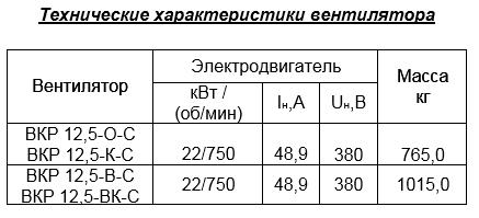 С12.5техническиехарактеристики.png